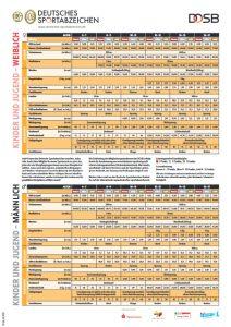 leistungskatalog-kinder-jugend-2020
